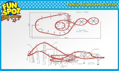 Fun Spot Orlando Family Suspended Coaster 475x285 Fun Spot Orlando plant zwei neue Achterbahnen und einen Wasserpark
