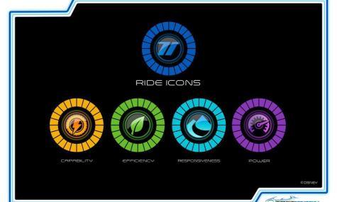 Epcot Test Track Disney Concept Art 3 475x285 Test Track   Neues Konzept, neues Erlebnis!