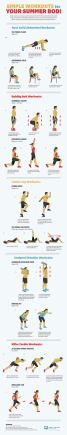 Spectrum Clubs Summer Workouts Infographict-575px