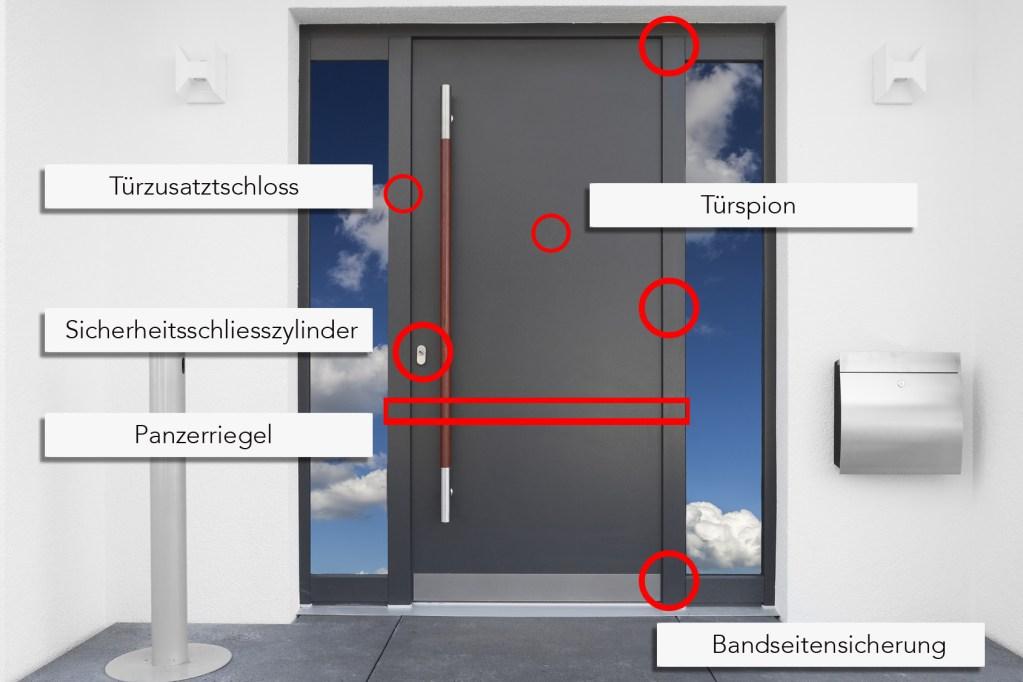 Haustr Eingang  Matthias Buehner