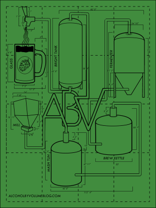 ABV blueprint other