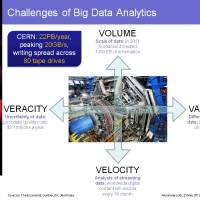 Challenges of Big Data Analytics in High-Energy Physics