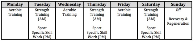 Sample Week of Off-Season Training