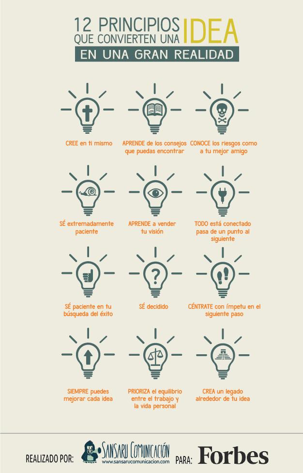 Creatividad e Innovación #Infografía