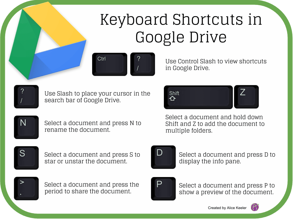 Google Drive Keyboard Shortcuts (3)