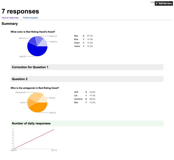 screencapture-docs-google-com-forms-d-1EPhkMO-7ZtuAJpPqf-qiEi7eUtEYjqSFdblLRMTyP3Y-viewanalytics