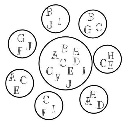 List Scramble (1)