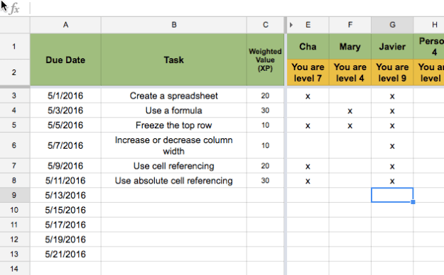 competition to do list level up To-Do Gamification