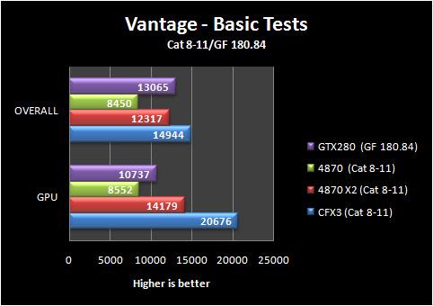 3dvantage_basic_8-11