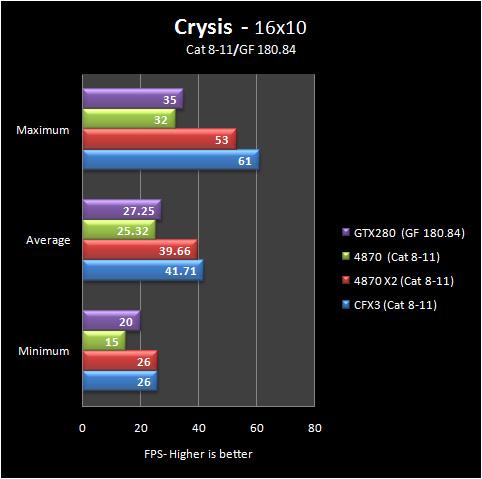 crysis_16_8-11