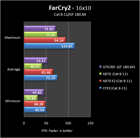 fc2 16 8 11 Part IV: Big GPU Shootout   Bringing it all Together   the Summary