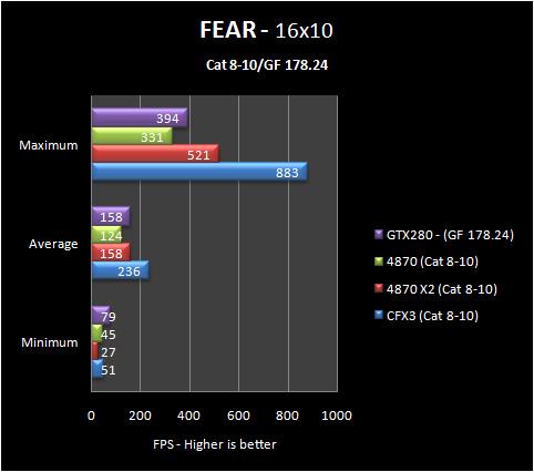 fear_16_8-10