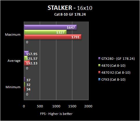 stalker_16_8-10