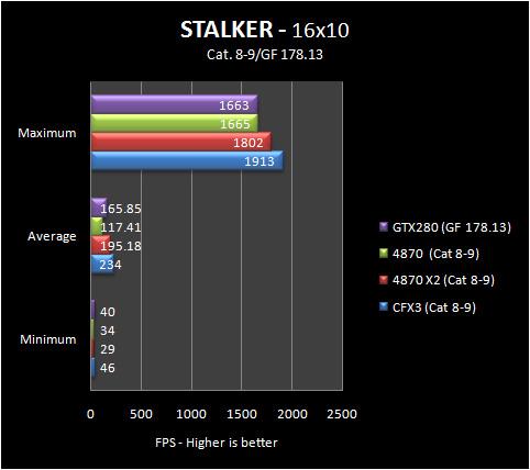 stalker_16_8-9