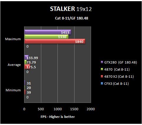 stalker_19_8-11