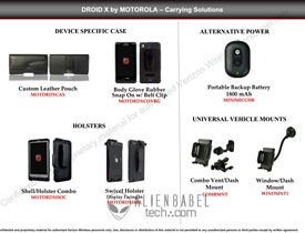 motoroladroidxd thumb Motorola Droid X Verizon Launch Package, In Box accessories and Other Accessories Available at Verizon
