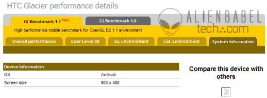 "htcglaciertmobilesystem thumb [ABT Exclusive]TMobiles ""Project Emerald"" is HTC Glacier, has a dual core Snapdragon CPU, three times faster than EVO 4G and benchmarks!"