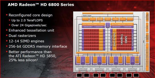 THEGPU Introducing AMDs HD 6790