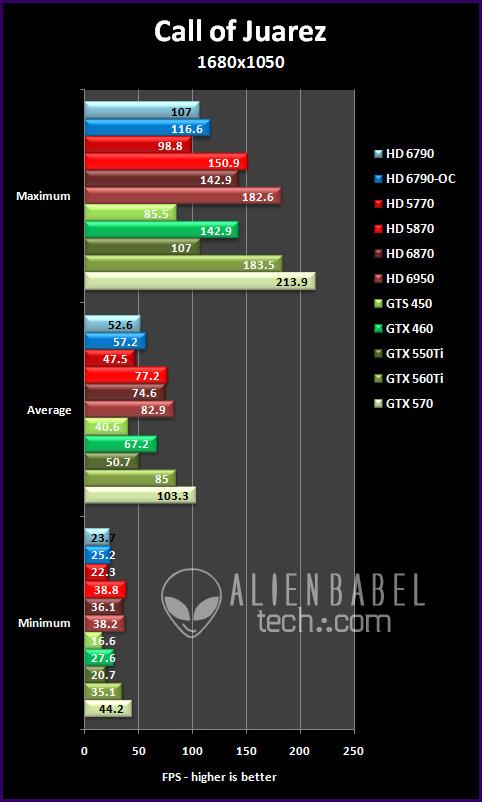 coj 161 Introducing AMDs HD 6790