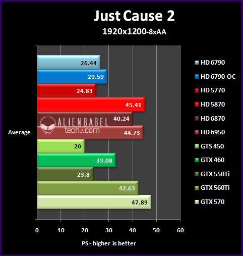 jc2 191 Introducing AMDs HD 6790