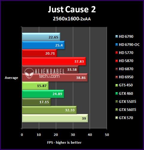 jc2 251 Introducing AMDs HD 6790