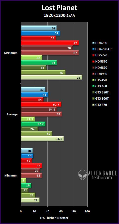 lp 191 Introducing AMDs HD 6790