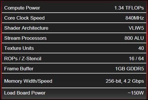 specs 1 Introducing AMDs HD 6790