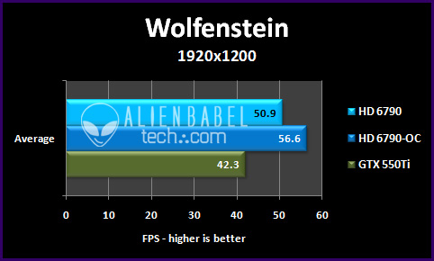 wolf 192 Introducing AMDs HD 6790