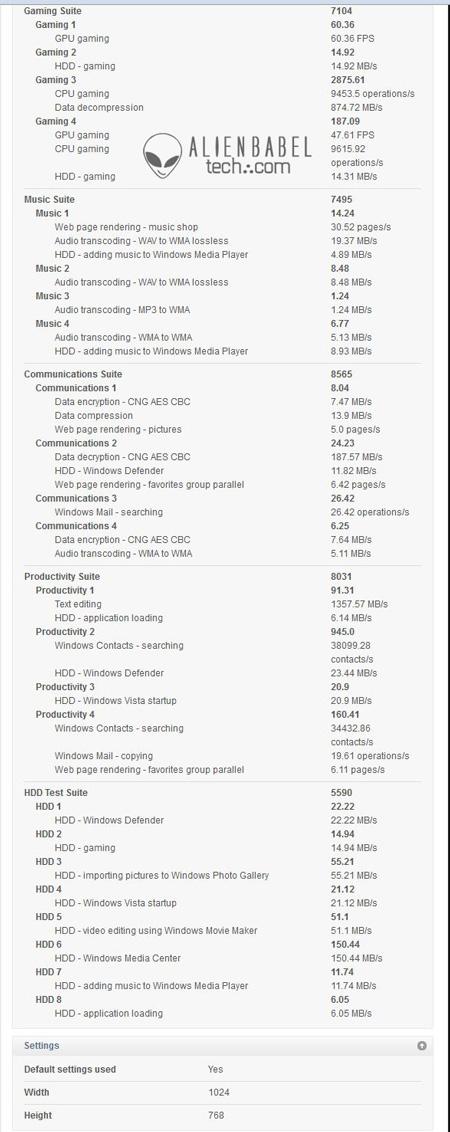 PCMark PhII 2 AMDs FX 8150 vs. Core i7 & Phenom II   Bulldozer Arrives!