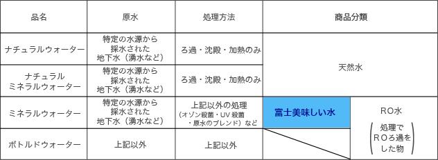fujioishimizu3