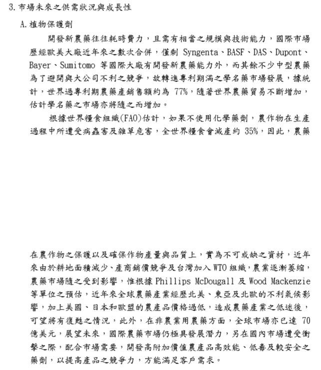 惠光市場成長性農藥