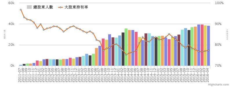 chart (46)