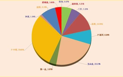 12%e6%9c%88%e6%8c%81%e8%82%a1