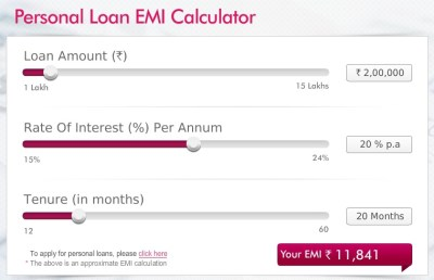 Ease and convenience through an EMI calculator for Personal Loans   AllFinanceTalk