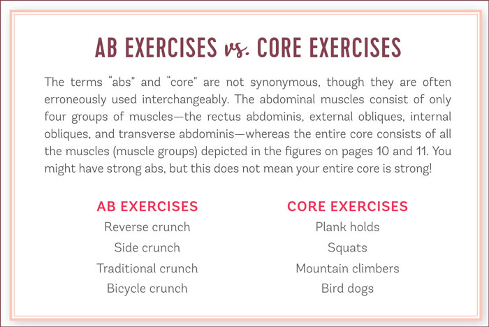 Core Envy Abs Vs Core Exercises 700px