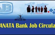 Janata Bank AEO Rural Credit Job Circular 2016