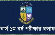 National University Honours 1st Year Exam Result 2015