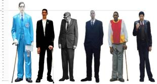 Tallest Living People in The World