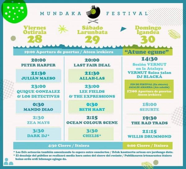 horarios mundaka festival