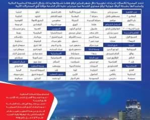 """المصرية للإتصالات: """"13"""" محافظة يتم قطع الإنترنت عنها خلال الأيام القادمة"""