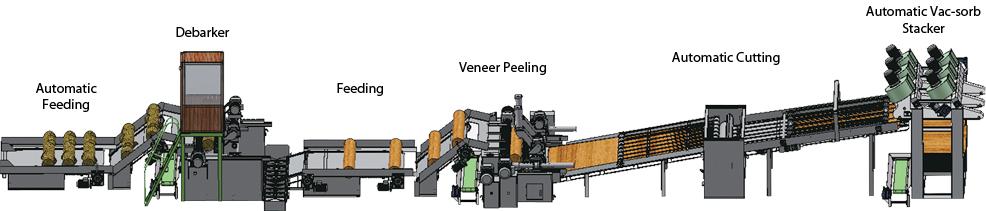 Veneer peeling production line for 8 feet ( Vac-sorb )