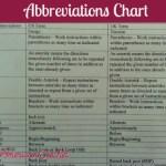 Abbreviations Chart