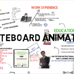 Using Whiteboard Animation For Training And eLearning