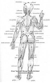 Marmaterapia