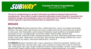 subway-ingredients-2014