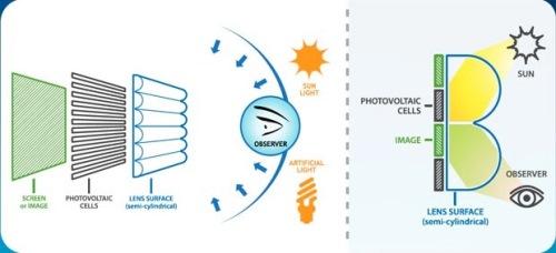 sunpartner-screen-tech