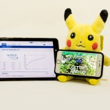 Pokémon Go bricht alle Rekorde: 50 Millionen Play Store-Downloads in 19 Tagen, gesamt sind es 80 Millionen