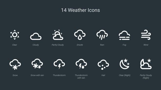 14 Wettersymbole bietet das Widget (Bild: Play Store)