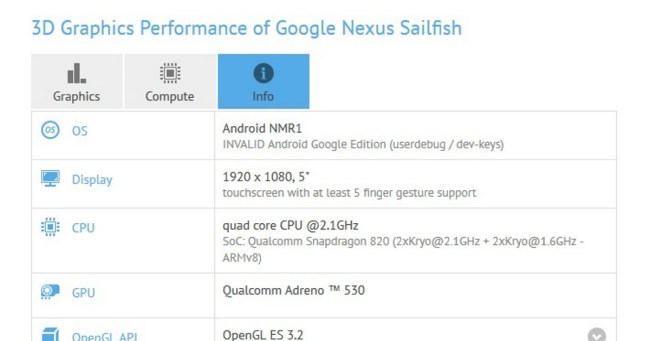 Nexus Sailfisch GFXBench 1200 x 630