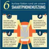 Sechs verblüffende Fakten über unsere Smartphone-Nutzung!